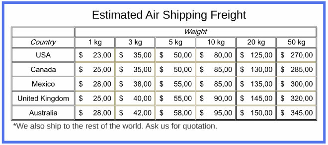 Estimated Shipping Freight2.jpg