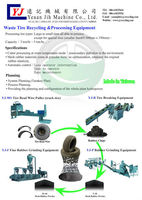 Waste Tire Recycling&Processing Equipment