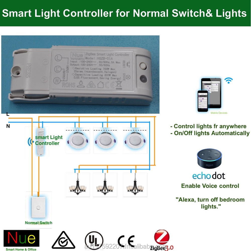Smart Wireless ZigBee light controller for upgrading normal lights with smart phone and voice control