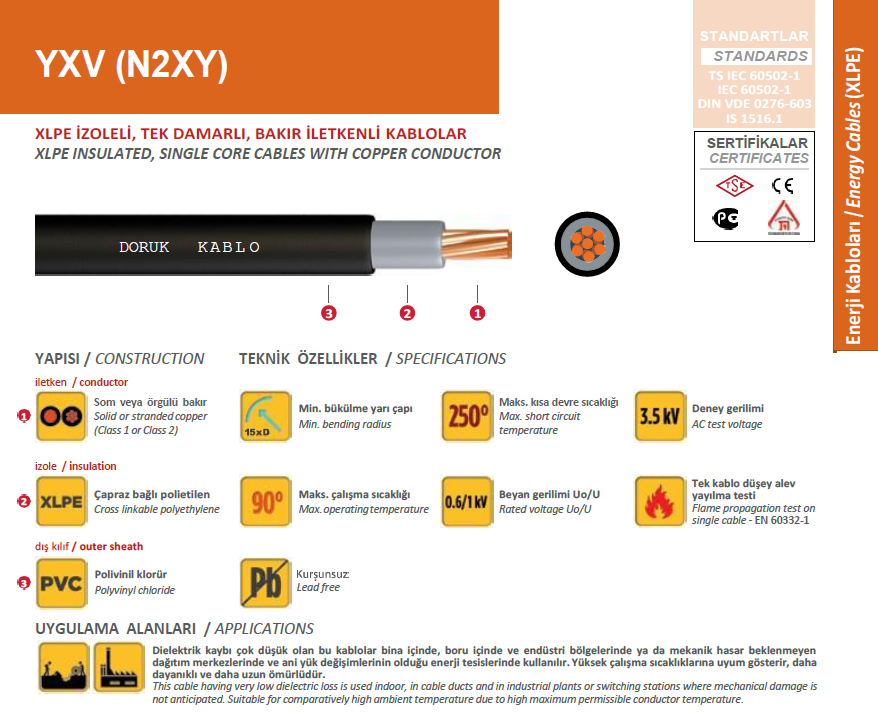 YXV (N2XY) Low Voltage Energy Cables