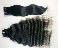 5A 7A TOP QUALITY GODDESS VIRGIN REMY HUMAN HAIR EXTENSION FROM INDIAN GOLD SUPPLIER