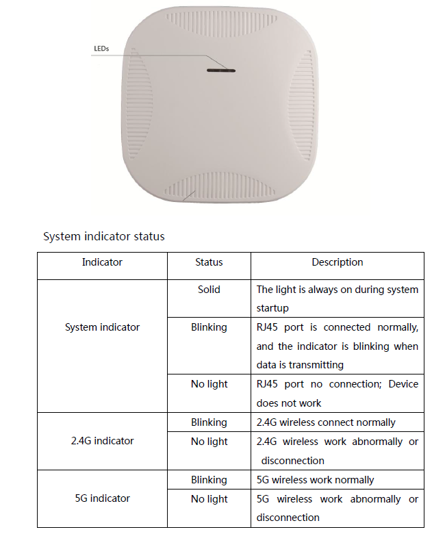 HORED Dual-Band 1200Mbps Wireless Access Point Ceiling Mounted AP