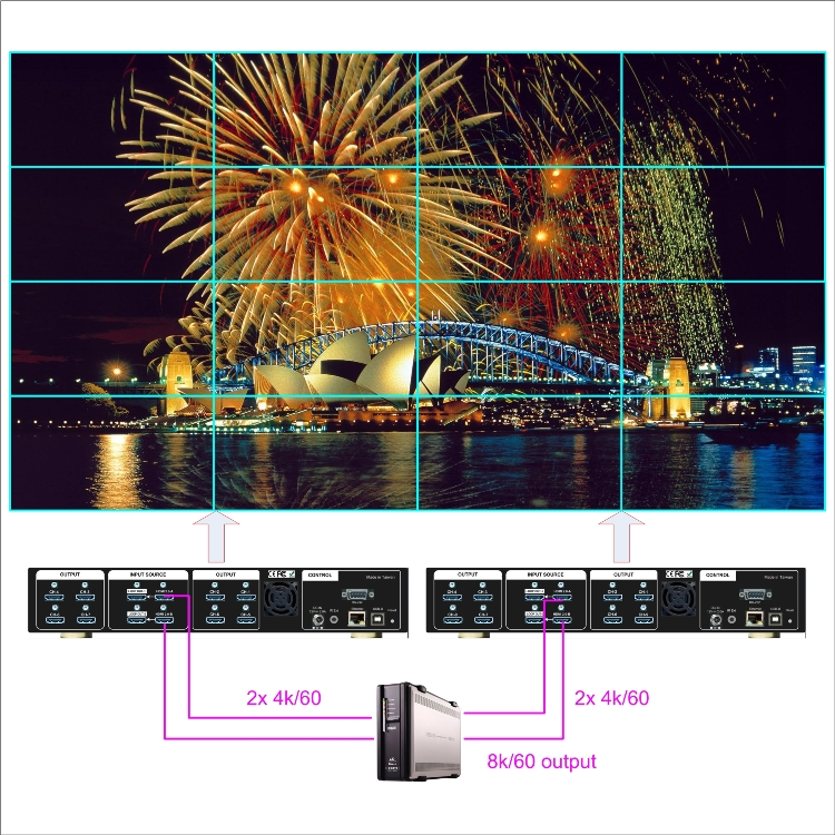 8 CH 4k 60fps video wall controller