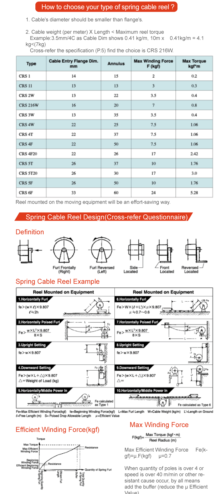 Copper wire weight per foot wire center enchanting copper wire weight per foot ornament electrical diagram rh itseo info 30 copper greentooth Gallery