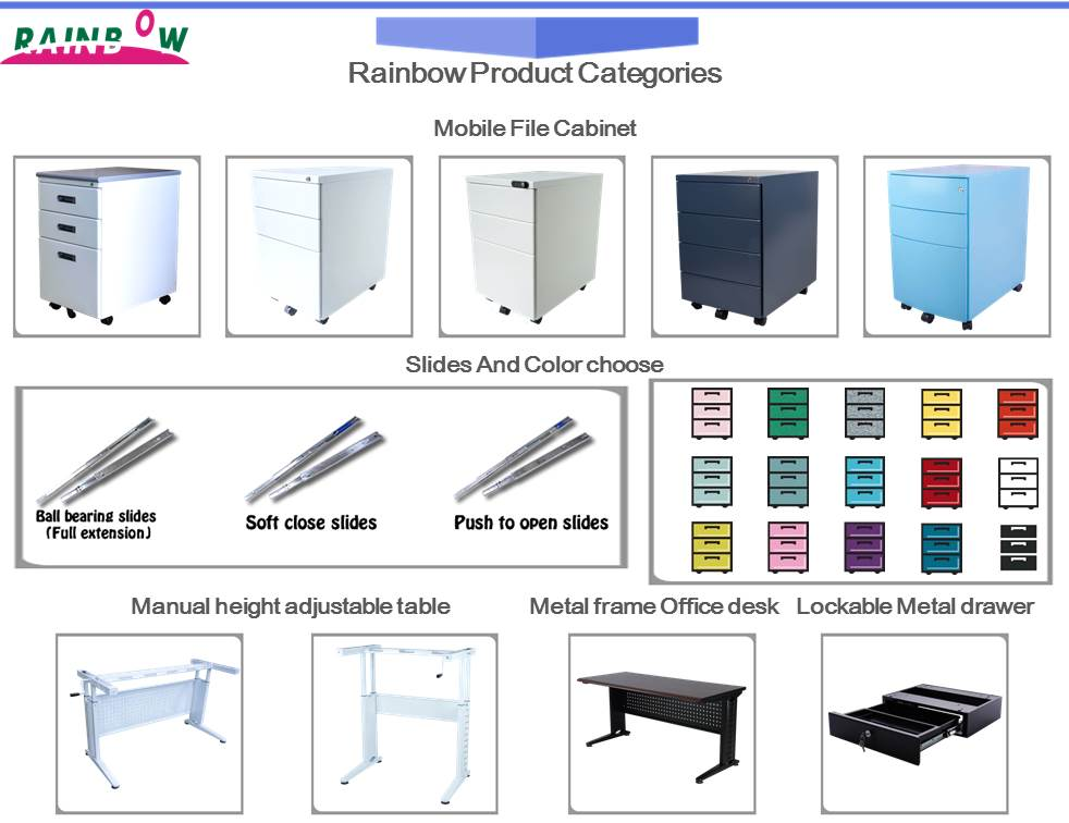 Rainbow Product Categories -1