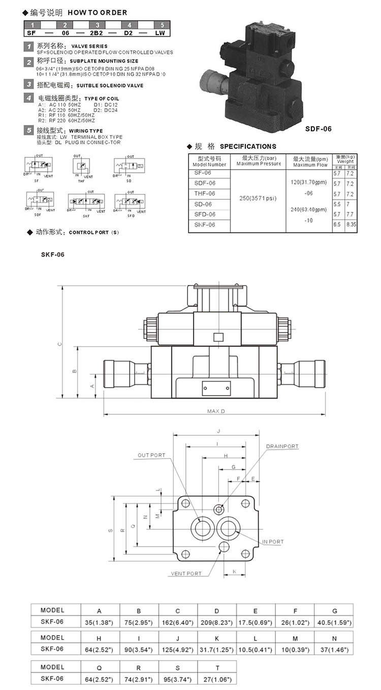 Yuken Solenoid Valve Wiring Diagram Electrical Diagrams 3 Way Sfk06 Hydraulic Type Operated Flow Control With Din