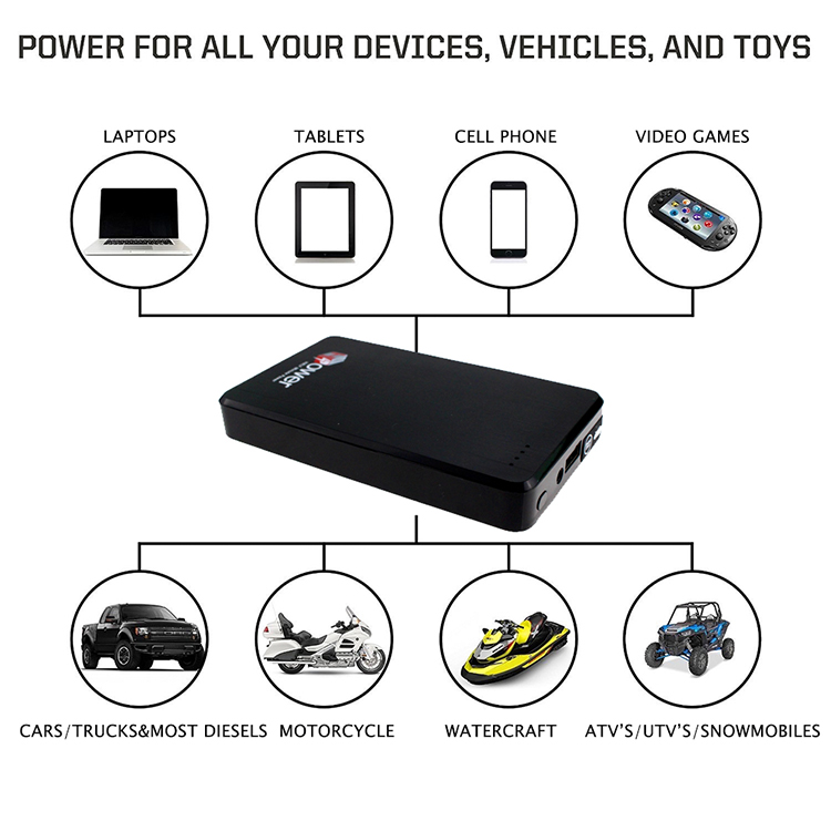 Cheap wholesale 300A compact multi-functional urgent portable car jump starter
