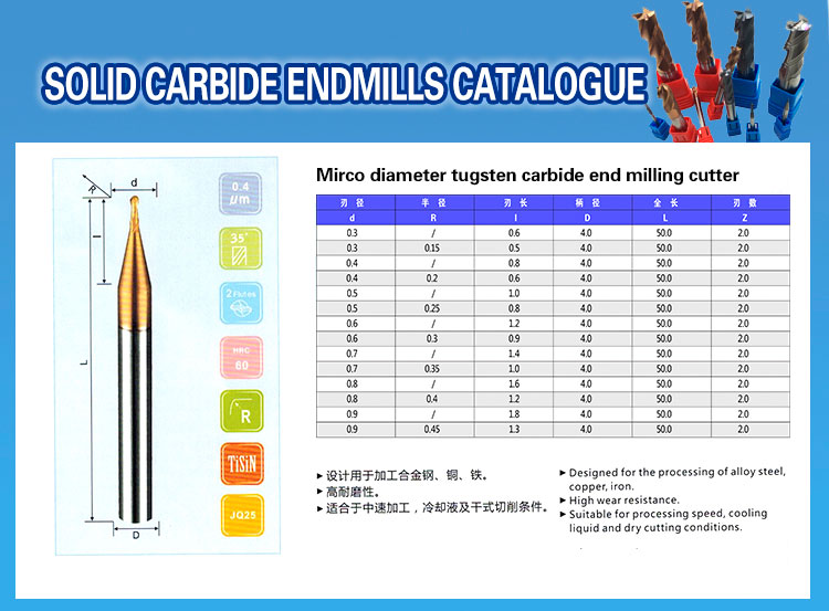 Mirco endmills catalogue.jpg
