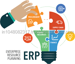 Web Based ERP Software Solution