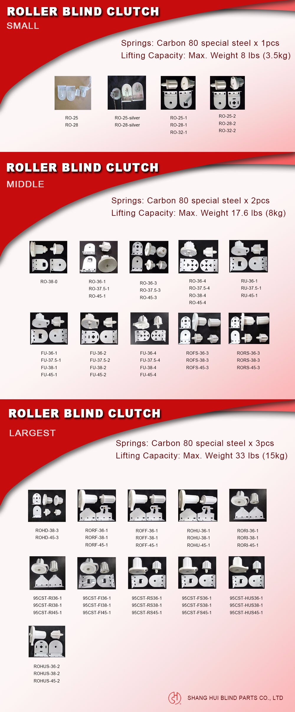Home decoration roller blind machine Extend Bracket