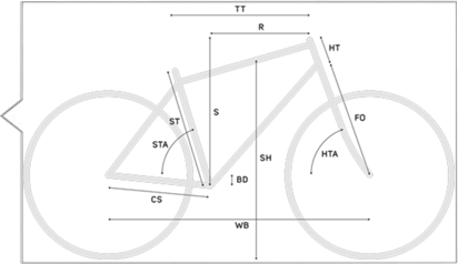 electric bike Geometry