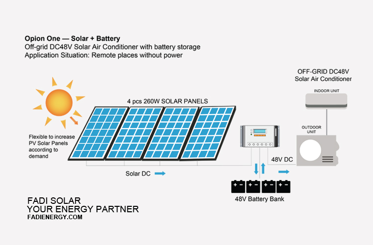 Fadi 24000 Btu Dc 48 Off Grid Solar Air Conditioner (back Up By ...