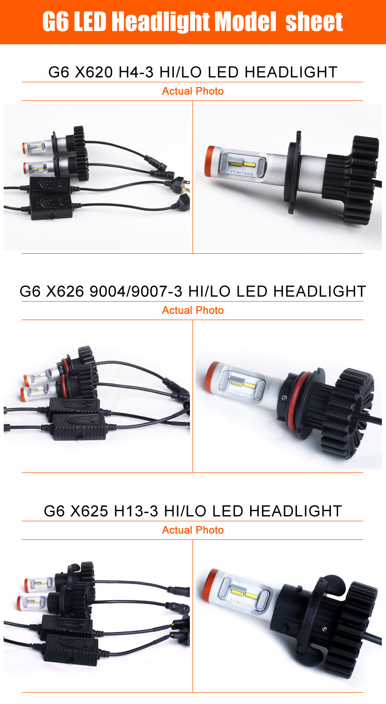 Auto Parts Accessories 6th car led headlight H1 H3 H7 H8 H11 5202 9012 9005 9006 headlight restoration kit car