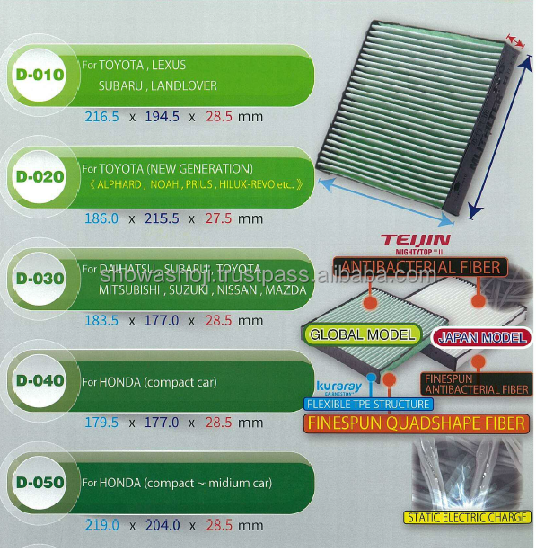 Low cost spare parts air filter for car automotive conditioner filter