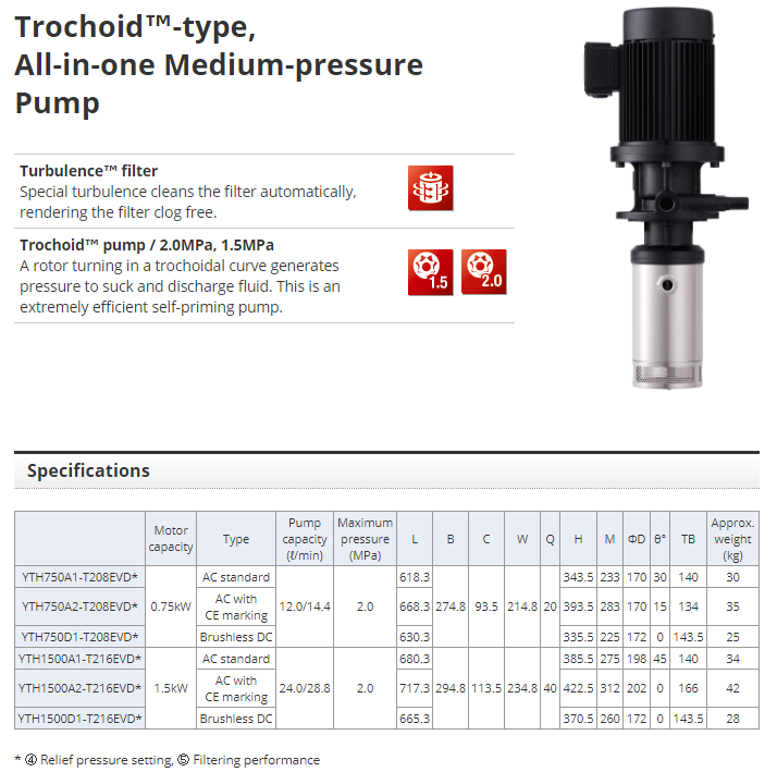 Oil pump and Lubrication pumps (trochoid, vortex and procon pump) by Nippon Oil Pump. Made in Japan