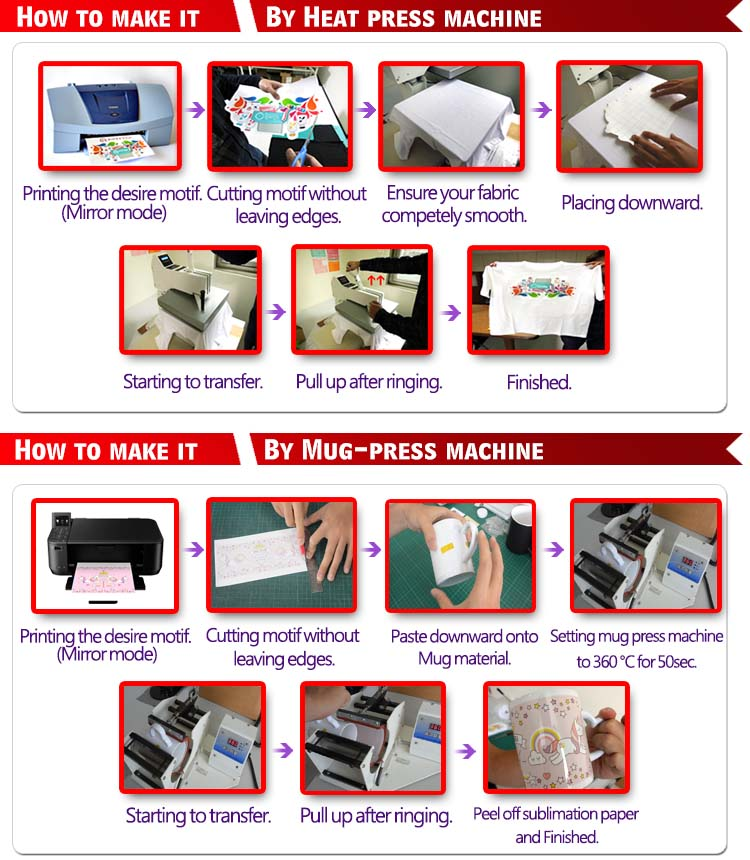 Inkjet Heat Sublimation Transfer Paper For Mug