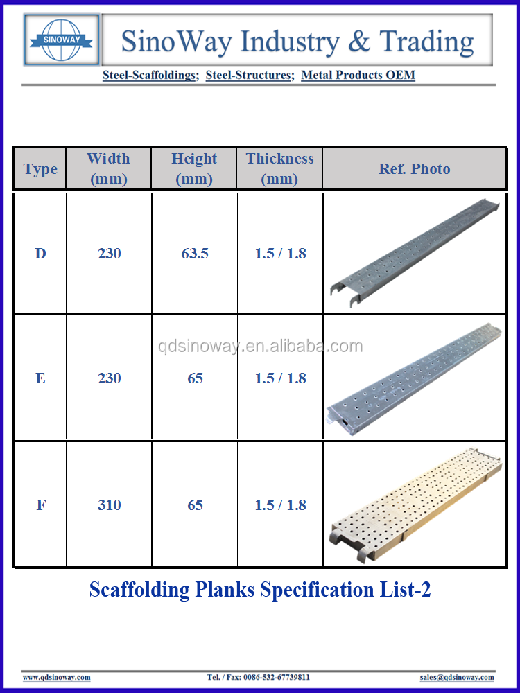 Scaffolding Planks Specification List-2.png