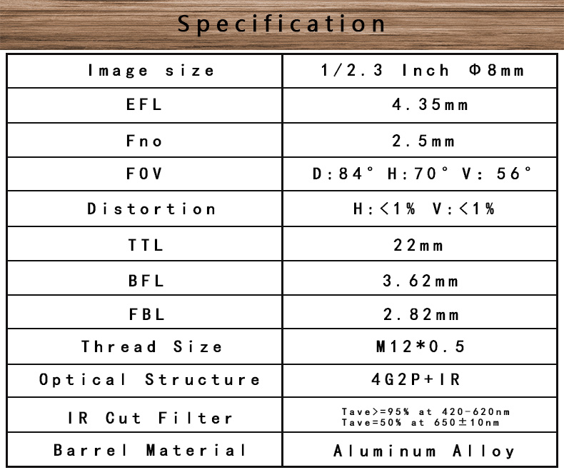 "1/2.3"" EFL4.35mm FOV84D 4G2P M12 no distortion lens for Radio Toy Gopros with IR filter"