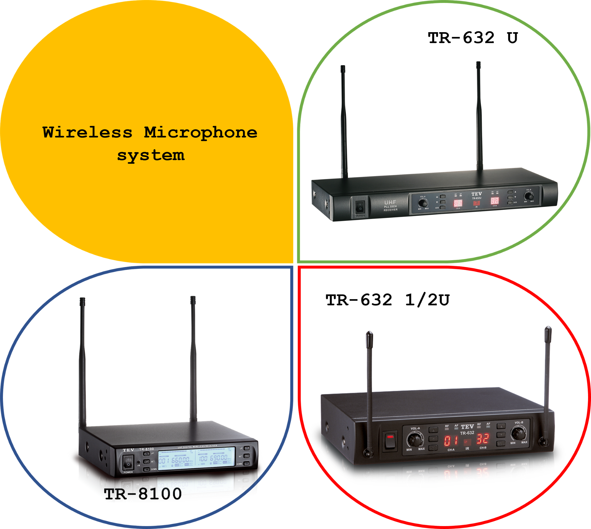 fm wireless microphone module with dual mic
