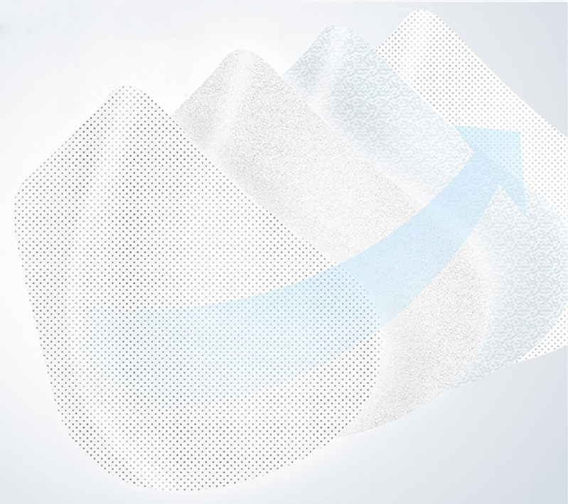 High Quality 3 Ply Non Woven Disposable KN95 N95 Face Mask