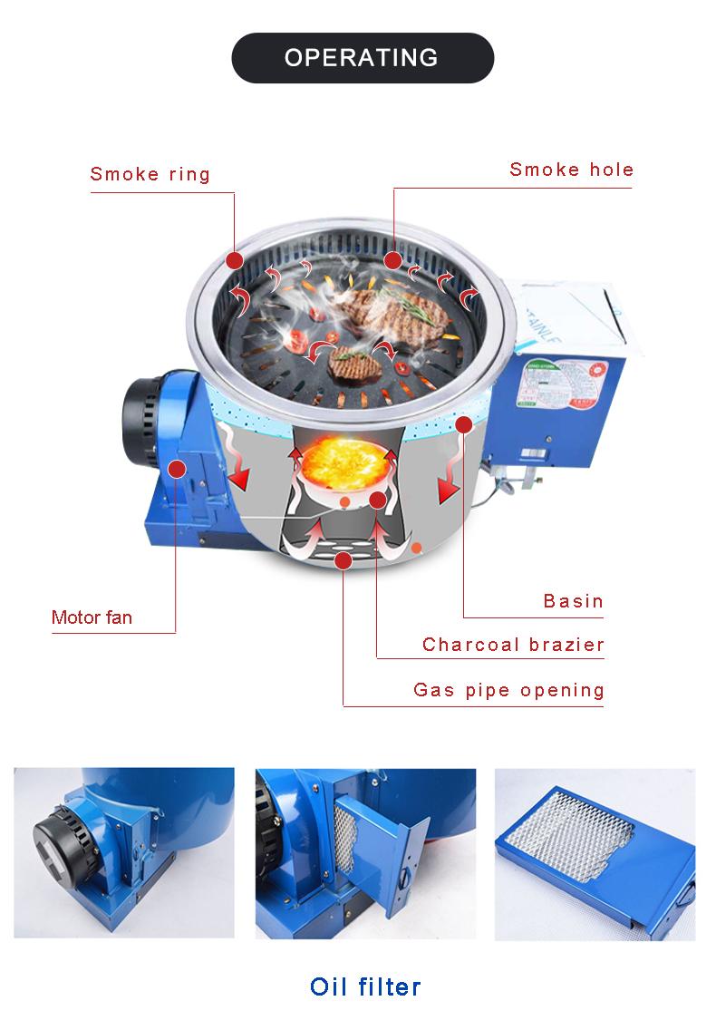 Koreaanse indoor bbq grill, bbq houtskool grill, dual gas-houtskool bbq grill