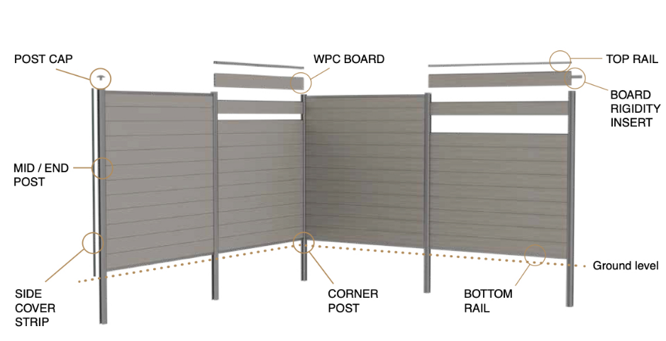 Cheap Price Outdoor Fencing Wood Plastic Composite Garden Fence