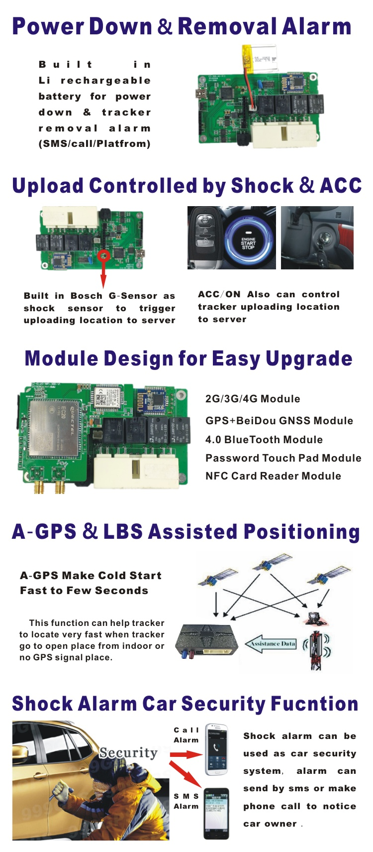 4G OBD II Can Bus Reading car rent sharing technology hardware tbox Unmanned car rental service system