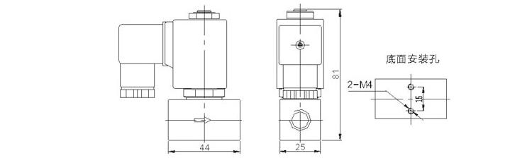 110V AC مضغوط الهواء الفولاذ المقاوم للصدأ 316 ارتفاع ضغط اغلاق الملف اللولبي صمام