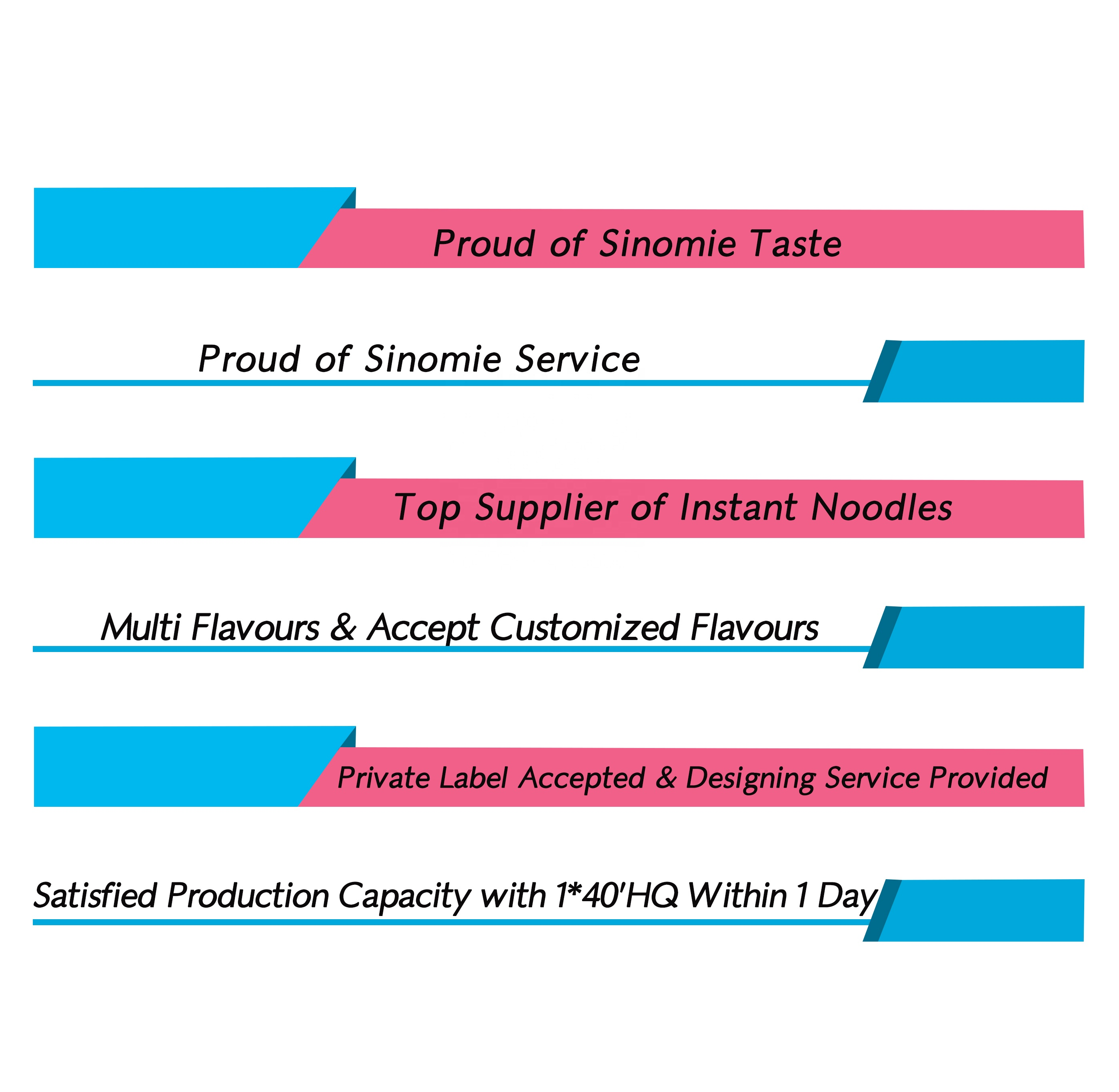 Chinese Factory Competitive Price OEM Dried Rice Stick Vermicelli Noodles