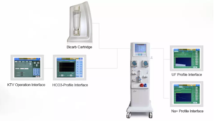MY-O001 Professional medical Single/ Double Pump Hemodialysis Machine kidney dialysis machine price for sale