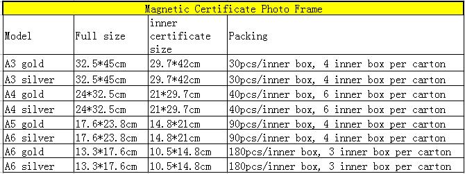 सस्ते A3 A4 A5 स्वयं चिपकने वाला पीवीसी चुंबकीय फोटो फ्रेम प्रमाण पत्र प्रदर्शन फोटो फ्रेम