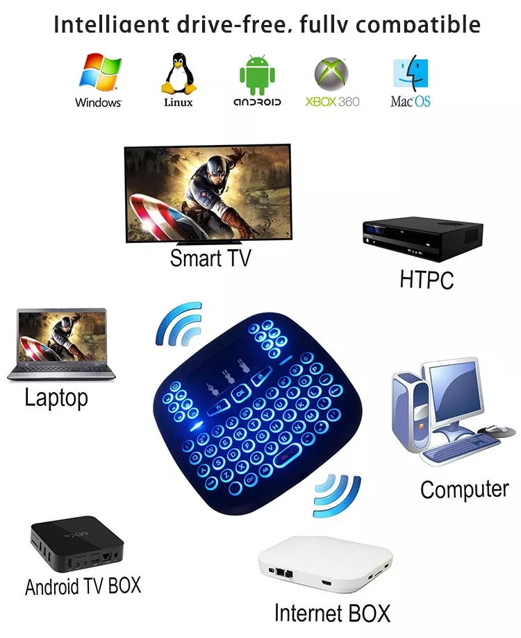 Asher New Arrival i8 Three Colors Small Design 2.4Ghz Wireless Keyboard Mouse Combo Mini Keyboard i18 for Set Top Box