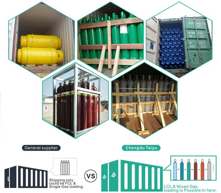 wholesale pure liquified refrigerant gas propylene