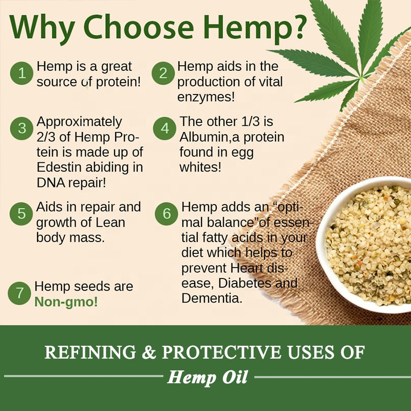Private Label White Label10000mg Full Spectrum Hemp Extract Oil Pure Bulk 100% Hemp Seed Oil for Pain Relief Stress Relief