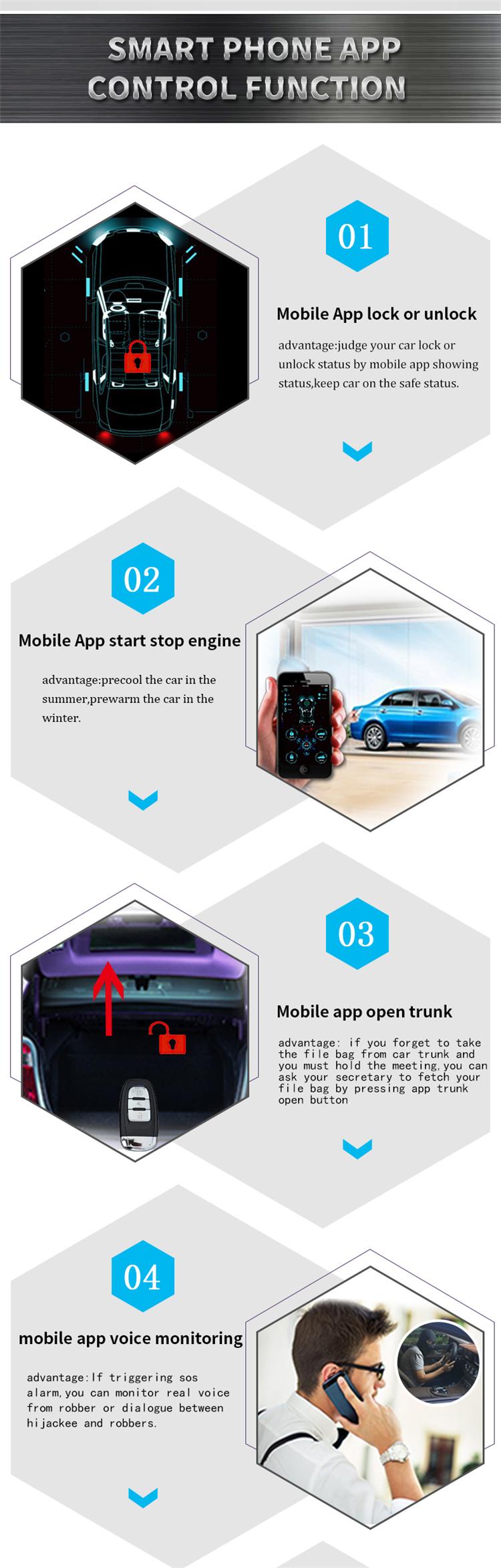 อาลีบาบาผู้ขายที่ดีที่สุด Auto Electronics cardot ระยะไกล PUSH Start STOP สมาร์ทรถ
