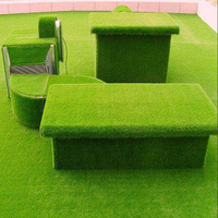 best synthetic grass for garden and landscaping grass