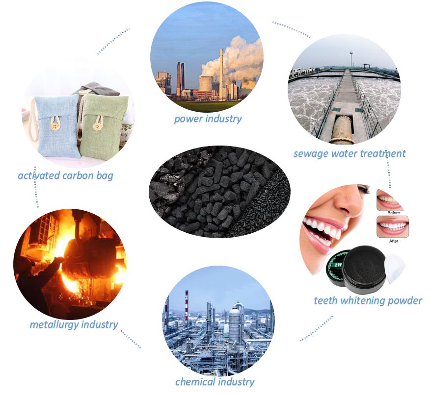 Casca de coco carvão ativado à base de carbono ativado em pó