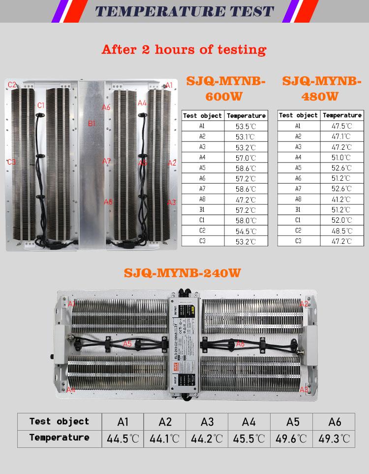 Infilite 핫 판매자 통합 정착물 풀 스펙트럼 1000w ip67 hps 키트 밸러스트 높은 파 빛