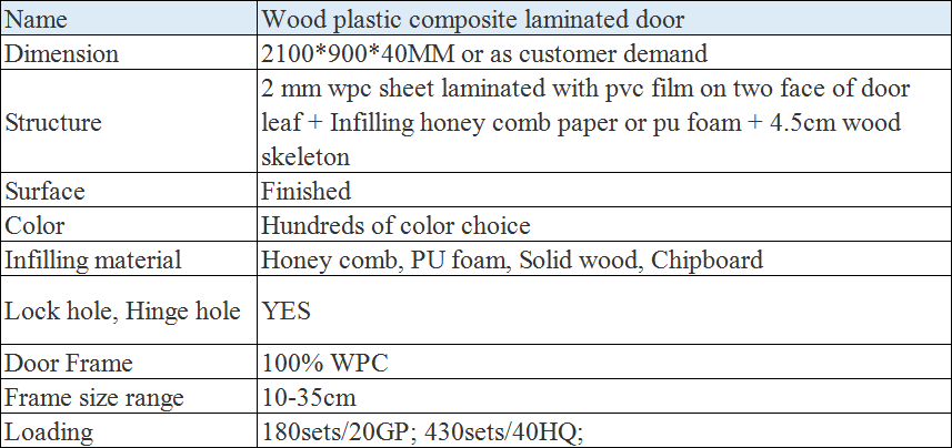 Low price wpc door soundproof interior doors in Iraq Israel Dubai Saudi Arabia