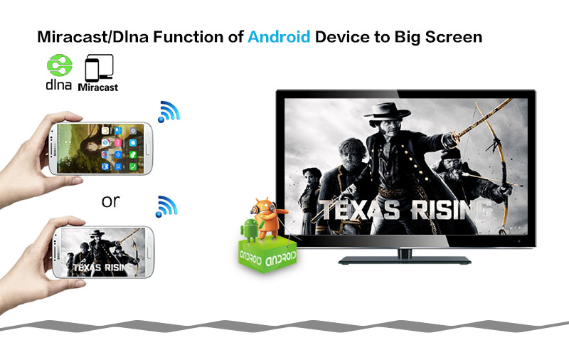 Airplay DLNA Media Player Wireless Display Receiver Miracast Transmitter Dongle