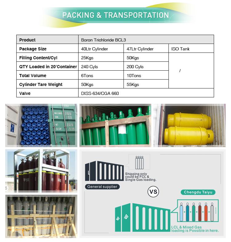 99.95 Công Nghiệp Ethylene Xi Lanh Khí Giá Mỗi Tấn Lỏng Ethylene Trong Malaysia C2H4 Giá Gas Cho Trái Cây Chín