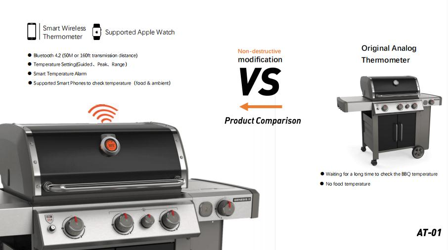 Meat Thermometer for Grilling  Digital Bluetooth Meat Grill Thermometer by Smartphone Monitor