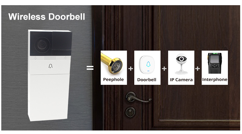 Video Doorbell Intercom System Wifi Wireless Ip Camera 720P HD Security Smart Doorbell Night Vision Home Video Door Phone