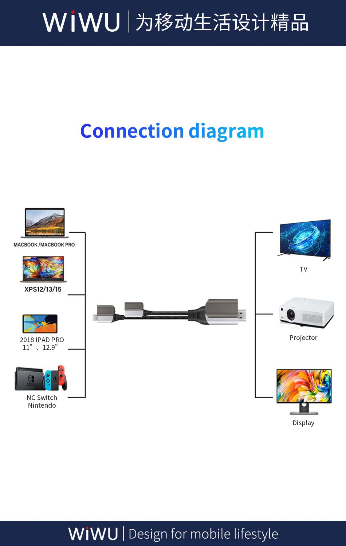 WiWU X10 type-c转HDMI数据线 (https://www.wiwu.net.cn/) 数据线 第10张