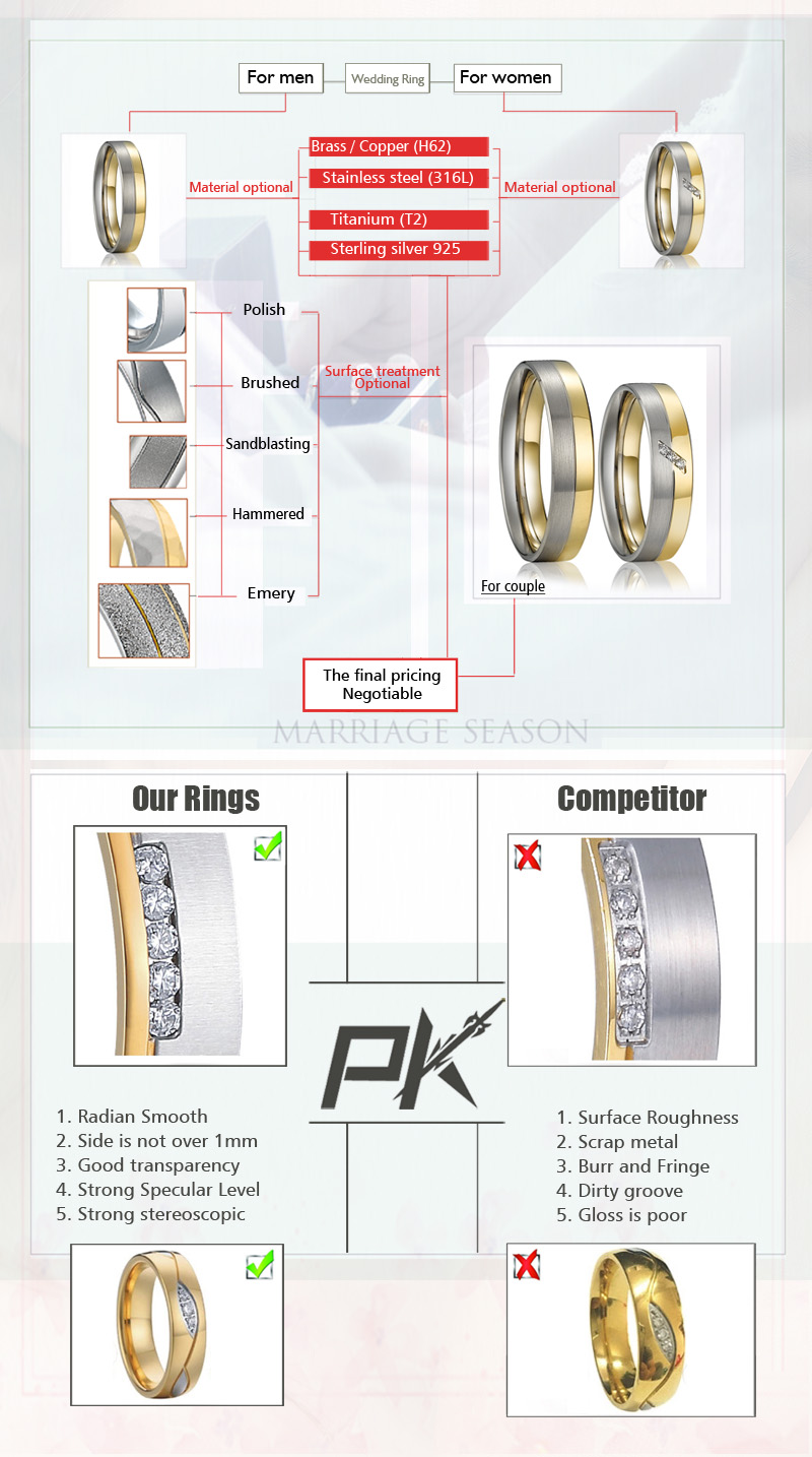 wholesale gold plated wedding rings & engagement ring in titanium