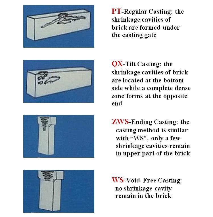 casting methods.JPG