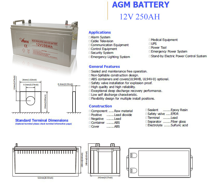 China Factory 48v 20ah battery price india