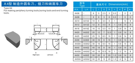 Ένδυση A410 A412 A416 A420 - ανθεκτικές συγκολλημένες ένθετο άκρες συγκόλλησης καρβιδίου βολφραμίου