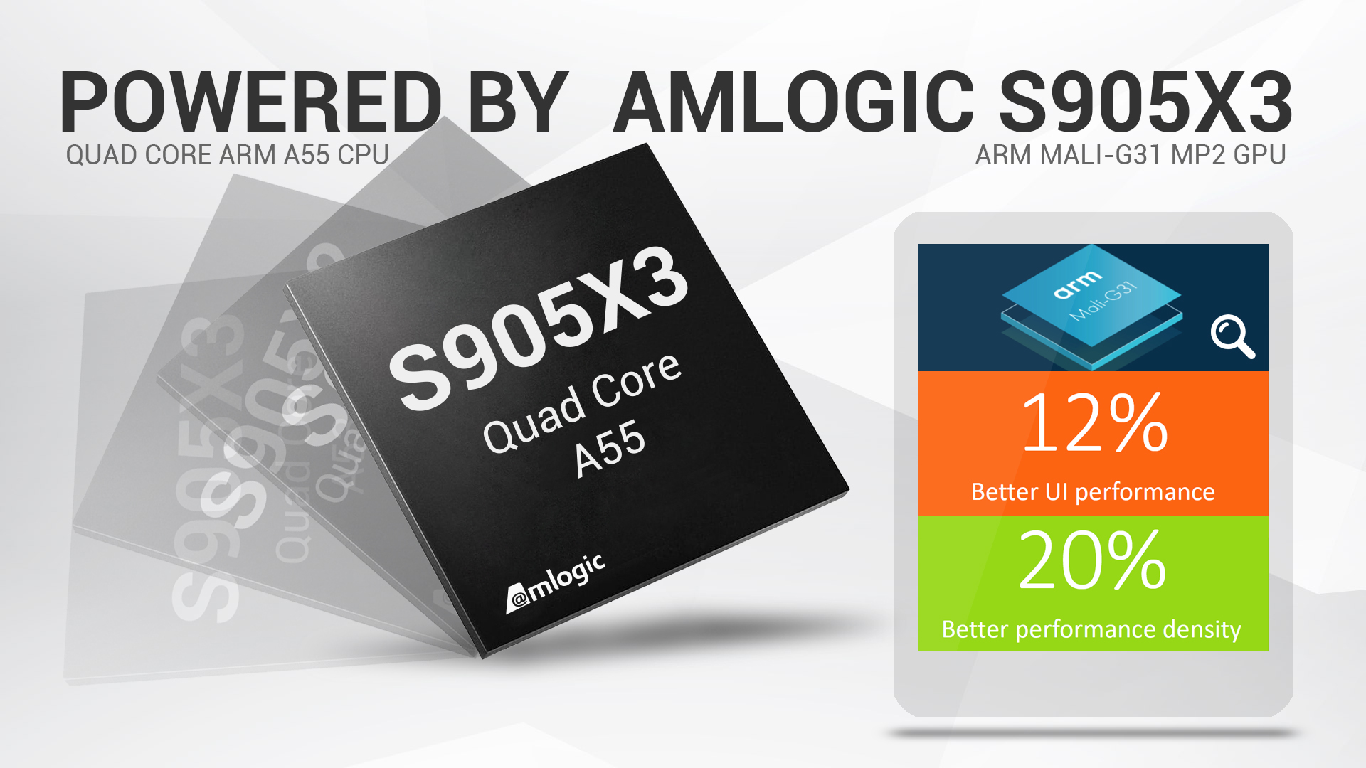 TX3 Amlogic S905X3 Quad Core 2/16gb 4/32/64gb Dual Wifi BT Android9.0 אנדרואיד טלוויזיה תיבה