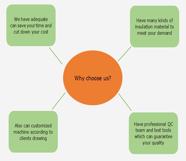why choose us_